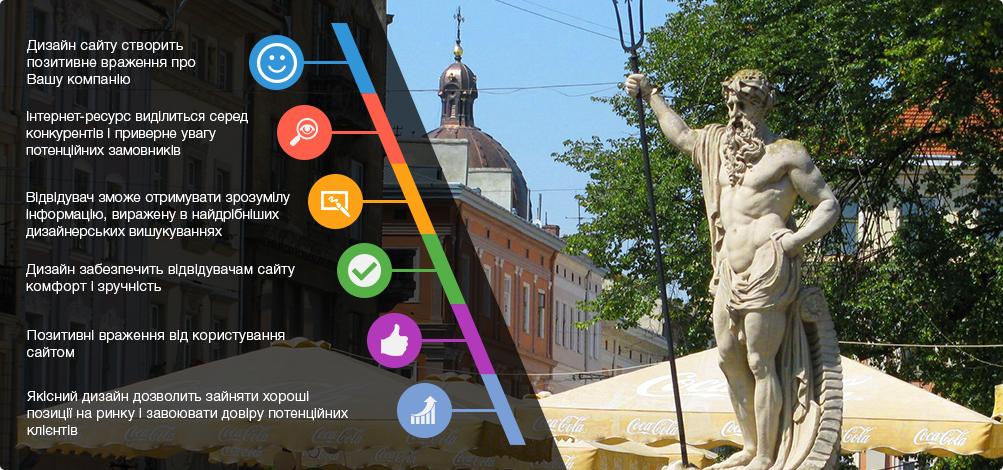 веб-дизайн у Львові