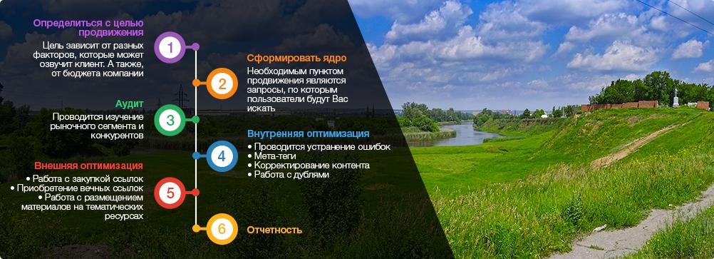 оптимизация сайтов Славянск