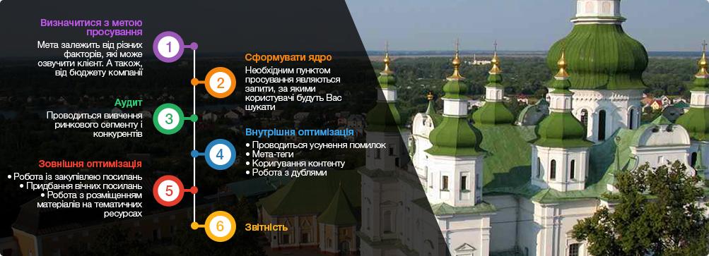 оптимізація сайтів Чернігів