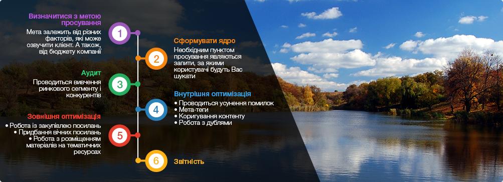 оптимізація сайтів Лисичанськ